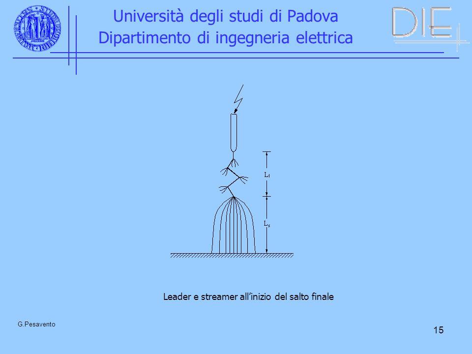 15 Università degli studi di Padova Dipartimento di ingegneria elettrica G.Pesavento Leader e streamer allinizio del salto finale