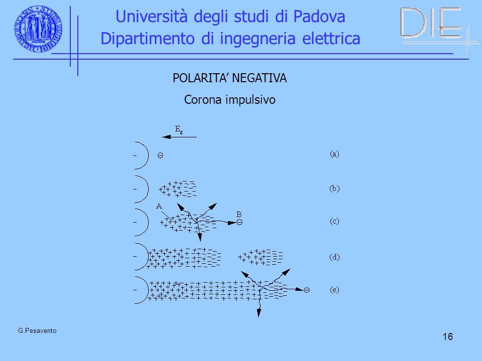 16 Università degli studi di Padova Dipartimento di ingegneria elettrica G.Pesavento POLARITA NEGATIVA Corona impulsivo