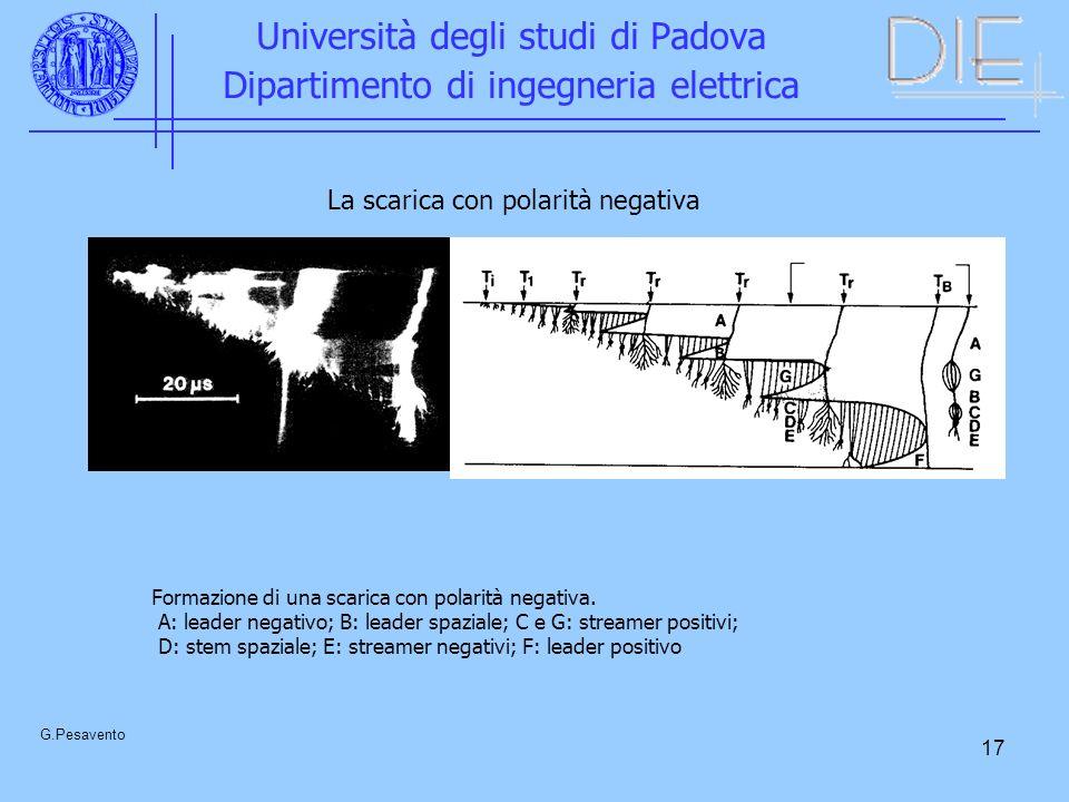 17 Università degli studi di Padova Dipartimento di ingegneria elettrica G.Pesavento Formazione di una scarica con polarità negativa. A: leader negati