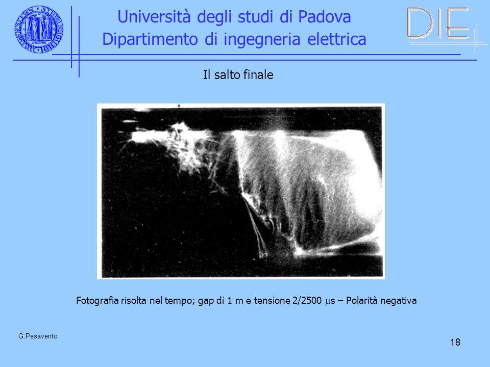 18 Università degli studi di Padova Dipartimento di ingegneria elettrica G.Pesavento Fotografia risolta nel tempo; gap di 1 m e tensione 2/2500 s – Polarità negativa Il salto finale