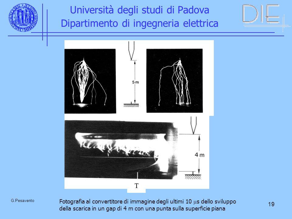 19 Università degli studi di Padova Dipartimento di ingegneria elettrica G.Pesavento Fotografia al convertitore di immagine degli ultimi 10 s dello sviluppo della scarica in un gap di 4 m con una punta sulla superficie piana