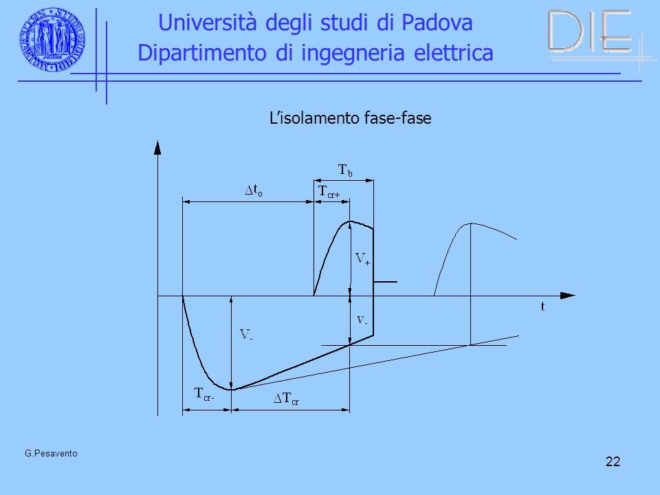 22 Università degli studi di Padova Dipartimento di ingegneria elettrica G.Pesavento Lisolamento fase-fase