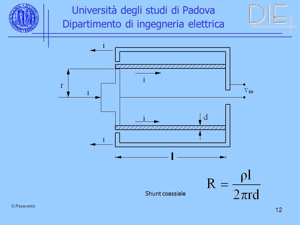12 Università degli studi di Padova Dipartimento di ingegneria elettrica G.Pesavento Shunt coassiale