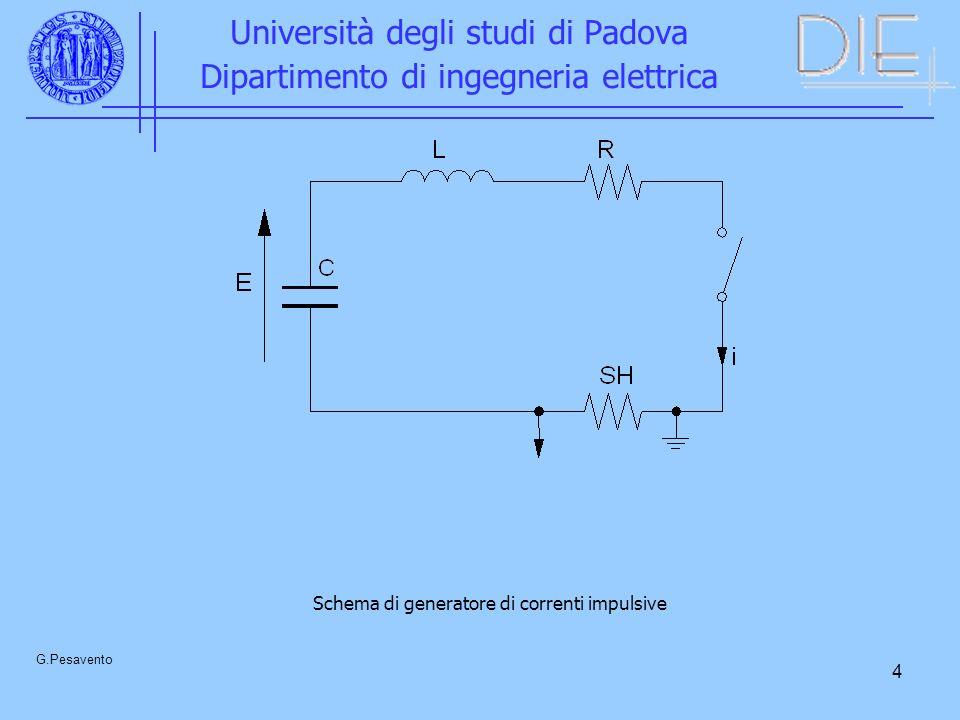 4 Università degli studi di Padova Dipartimento di ingegneria elettrica G.Pesavento Schema di generatore di correnti impulsive