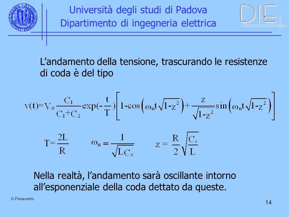 14 Università degli studi di Padova Dipartimento di ingegneria elettrica G.Pesavento Landamento della tensione, trascurando le resistenze di coda è de