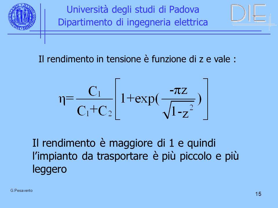 15 Università degli studi di Padova Dipartimento di ingegneria elettrica G.Pesavento Il rendimento in tensione è funzione di z e vale : Il rendimento