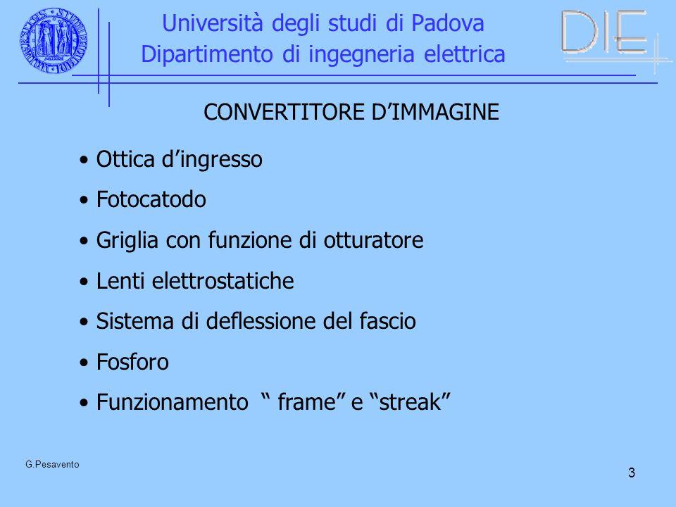 3 Università degli studi di Padova Dipartimento di ingegneria elettrica G.Pesavento CONVERTITORE DIMMAGINE Ottica dingresso Fotocatodo Griglia con fun