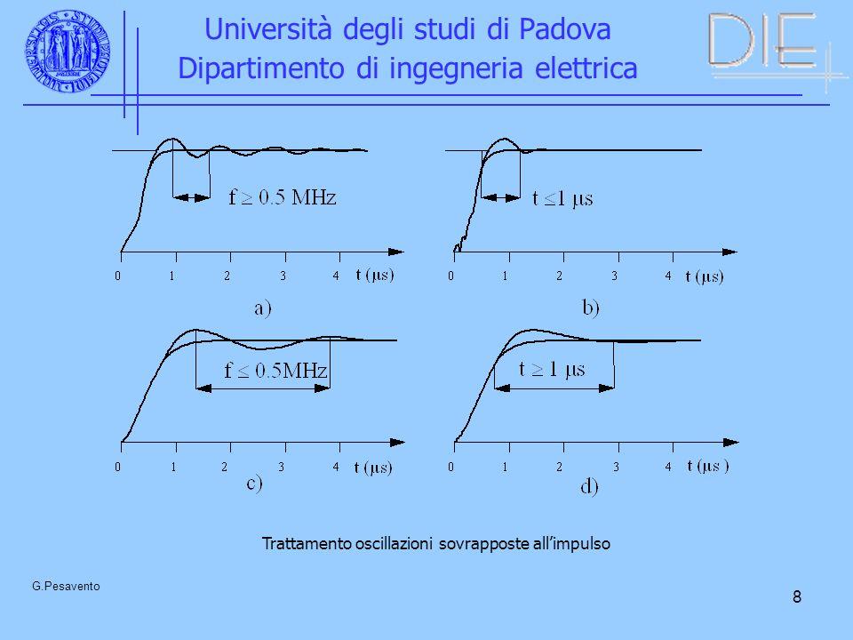 8 Università degli studi di Padova Dipartimento di ingegneria elettrica G.Pesavento Trattamento oscillazioni sovrapposte allimpulso
