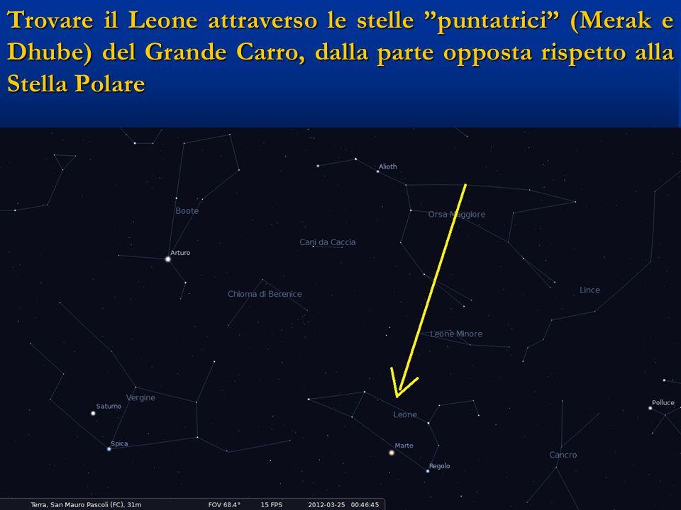 Trovare il Leone attraverso le stelle puntatrici (Merak e Dhube) del Grande Carro, dalla parte opposta rispetto alla Stella Polare Stella Polare
