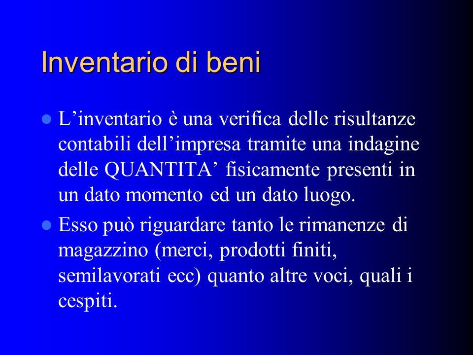 Riflessi fiscali dellInventario Le differenze che emergono al termine dellinventario hanno un diverso impatto fiscale a seconda che siano deducibili (o imponibili) dal reddito di impresa o meno.