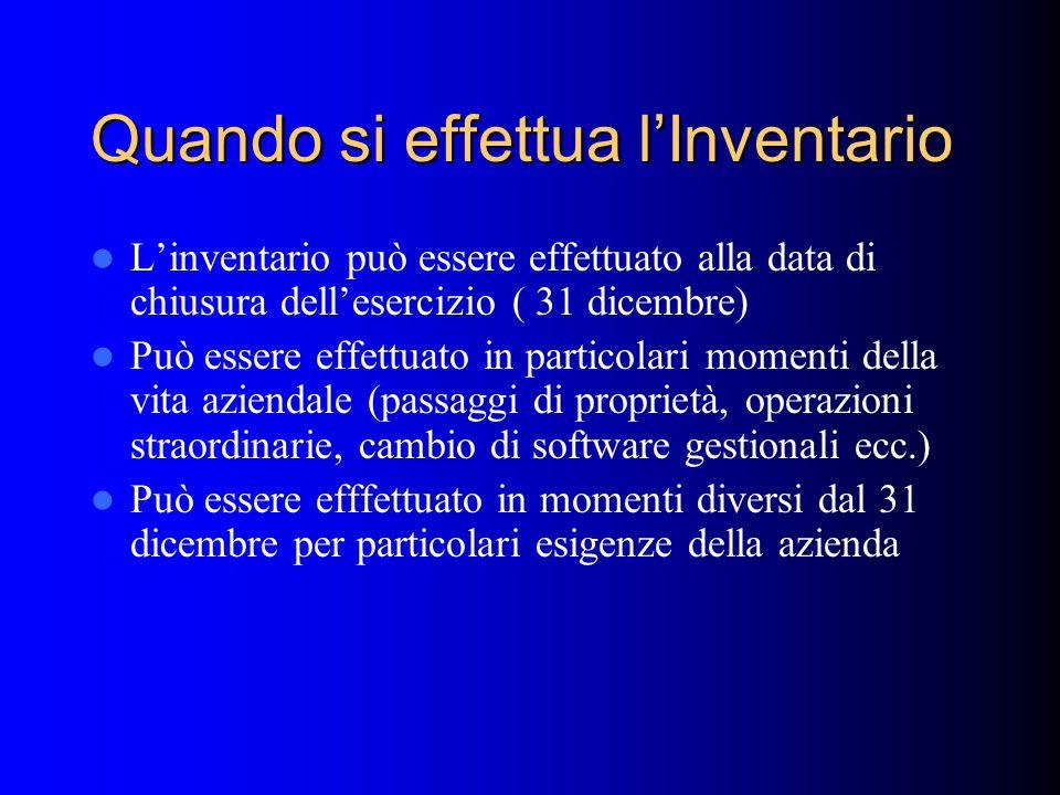 Differenze deducibili Furti e ammanchi purchè adeguatamente documentati (art 1 D.P.R.