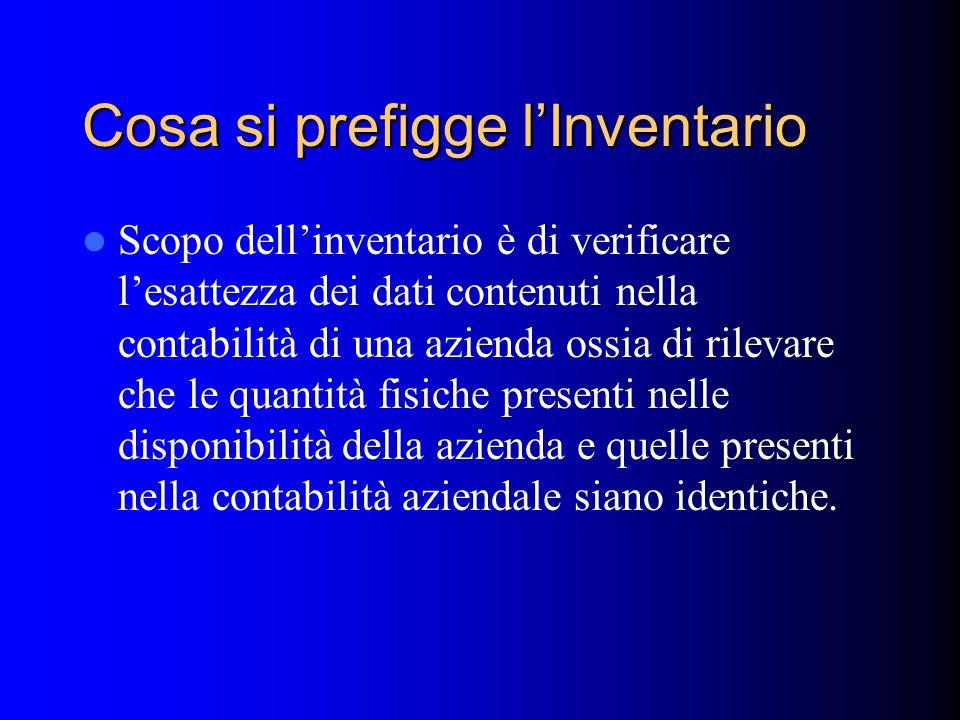 Redazione di Memorandum Al termine dellinventario viene redatto un memorandum che contiene: Le differenze inventariali suddivise per codice di prodotto.