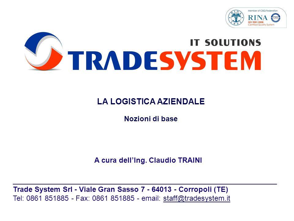 LA LOGISTICA AZIENDALE Nozioni di base A cura dellIng. Claudio TRAINI _________________________________________________________________ Trade System S