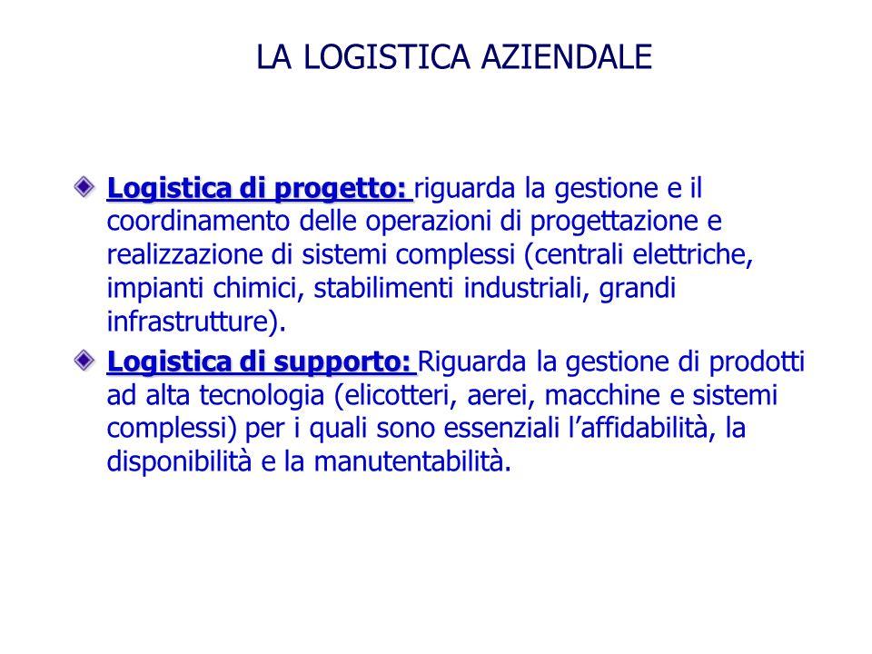 Logistica di progetto: Logistica di progetto: riguarda la gestione e il coordinamento delle operazioni di progettazione e realizzazione di sistemi complessi (centrali elettriche, impianti chimici, stabilimenti industriali, grandi infrastrutture).