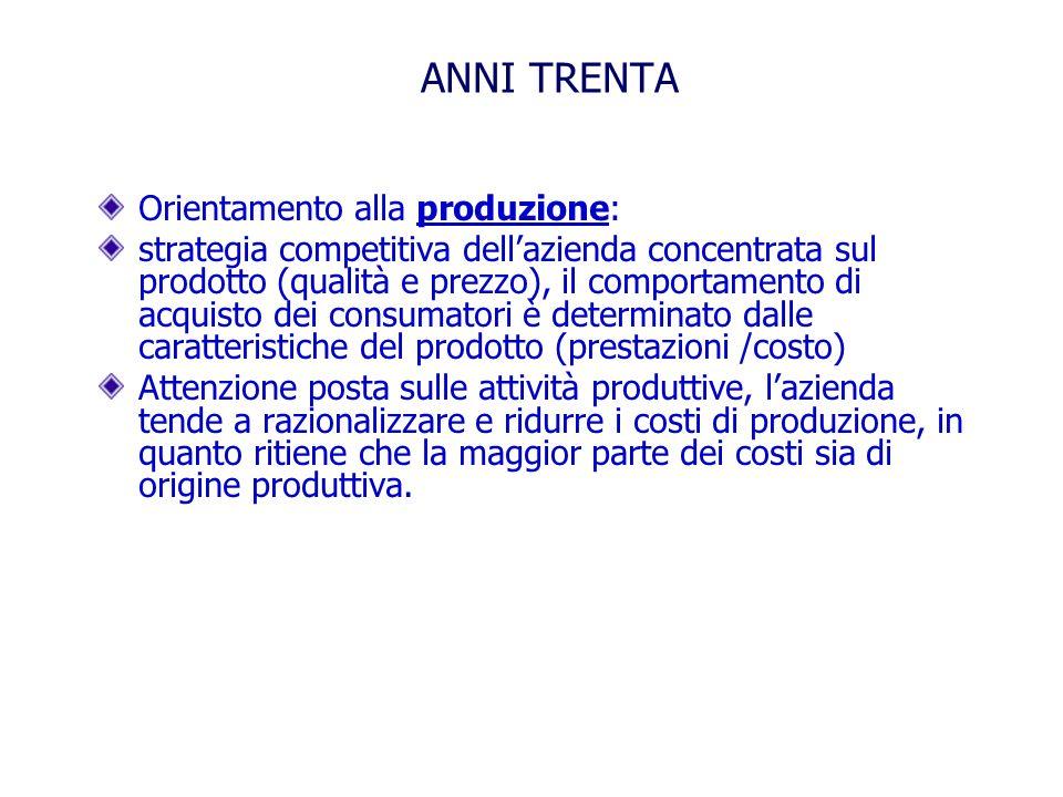 Orientamento alla produzione: strategia competitiva dellazienda concentrata sul prodotto (qualità e prezzo), il comportamento di acquisto dei consumat