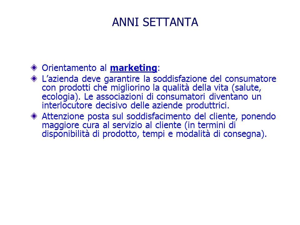 Orientamento al marketing: Lazienda deve garantire la soddisfazione del consumatore con prodotti che migliorino la qualità della vita (salute, ecologia).