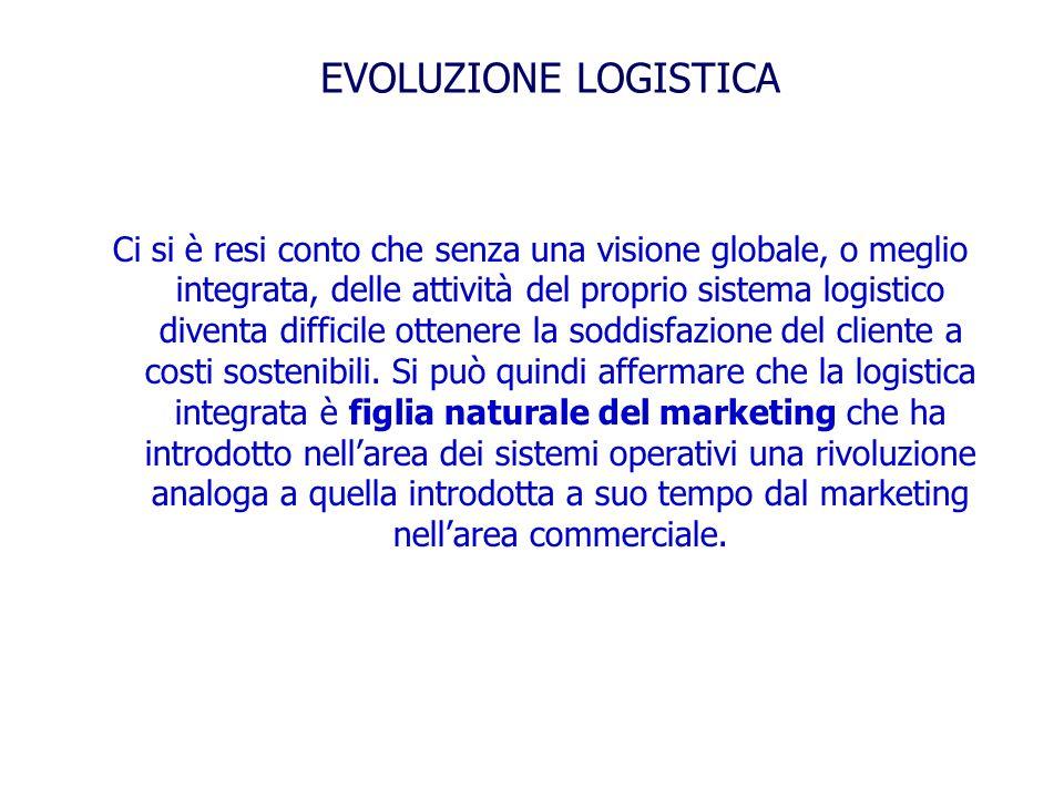 Ci si è resi conto che senza una visione globale, o meglio integrata, delle attività del proprio sistema logistico diventa difficile ottenere la soddisfazione del cliente a costi sostenibili.