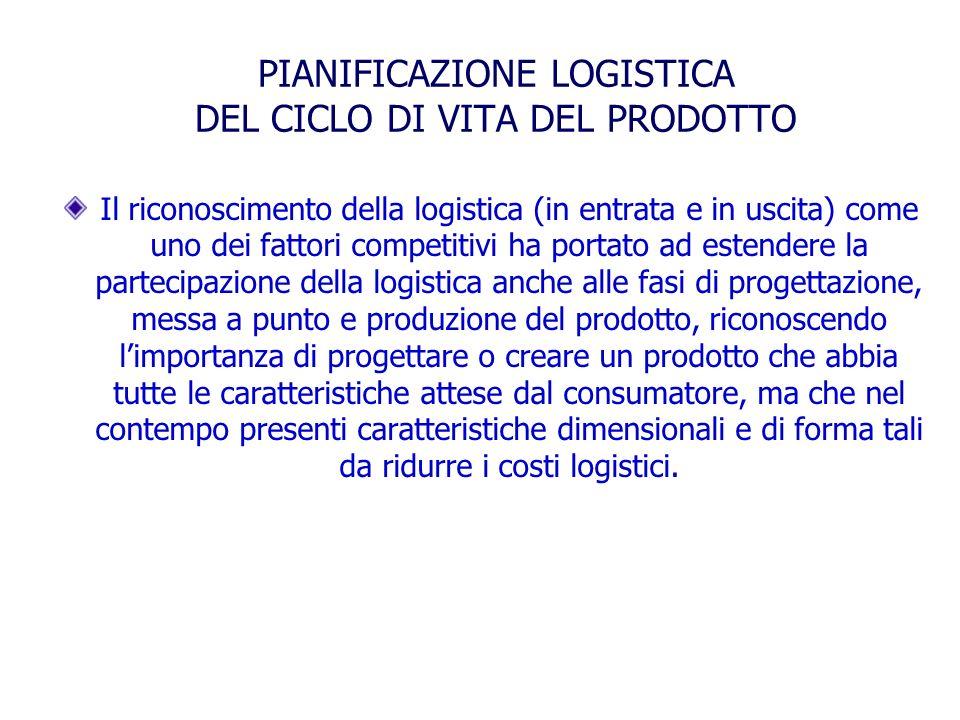 Il riconoscimento della logistica (in entrata e in uscita) come uno dei fattori competitivi ha portato ad estendere la partecipazione della logistica