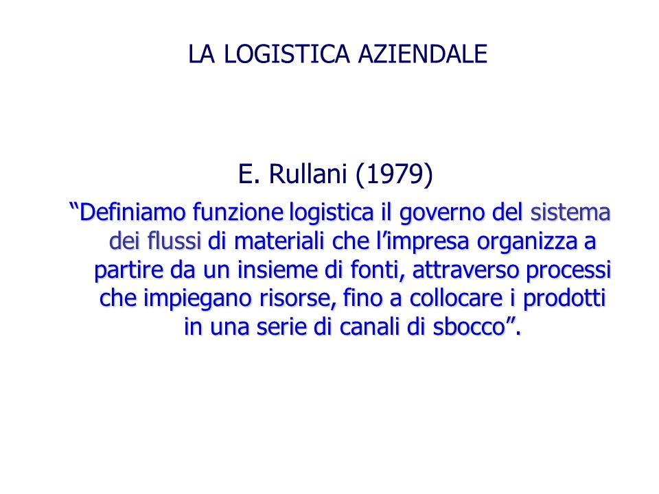 E. Rullani (1979) Definiamo funzione logistica il governo del sistema dei flussi di materiali che limpresa organizza a partire da un insieme di fonti,