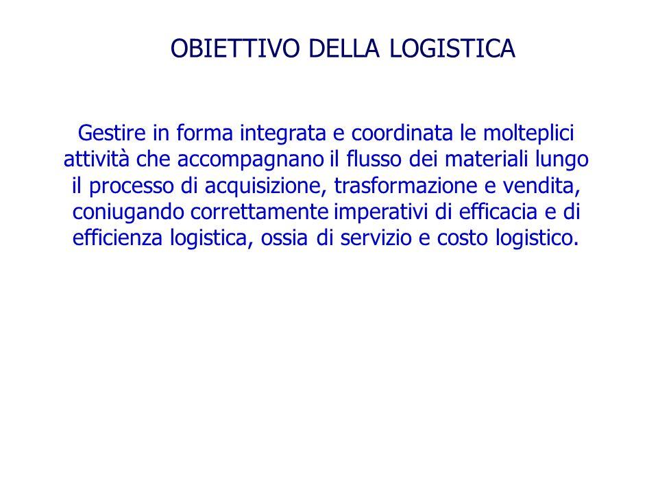 OBIETTIVO DELLA LOGISTICA Gestire in forma integrata e coordinata le molteplici attività che accompagnano il flusso dei materiali lungo il processo di