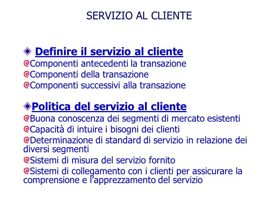 SERVIZIO AL CLIENTE Definire il servizio al cliente Componenti antecedenti la transazione Componenti della transazione Componenti successivi alla tran