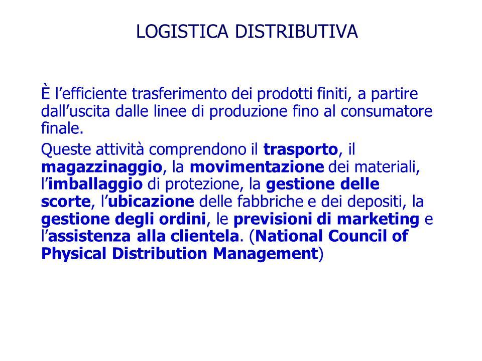 LOGISTICA DISTRIBUTIVA È lefficiente trasferimento dei prodotti finiti, a partire dalluscita dalle linee di produzione fino al consumatore finale. Que