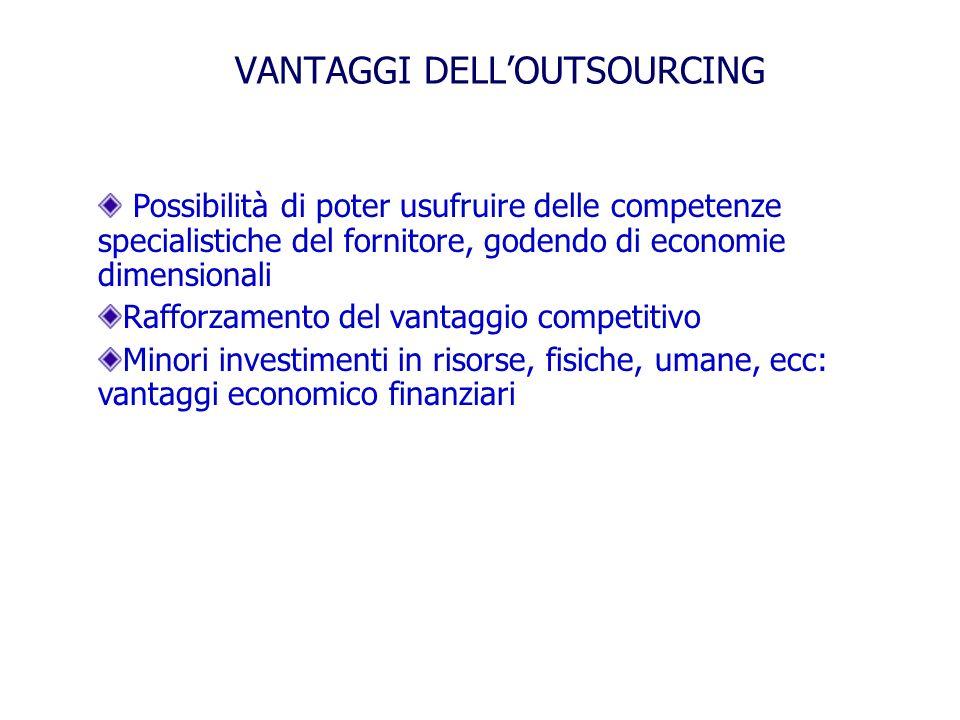 VANTAGGI DELLOUTSOURCING Possibilità di poter usufruire delle competenze specialistiche del fornitore, godendo di economie dimensionali Rafforzamento