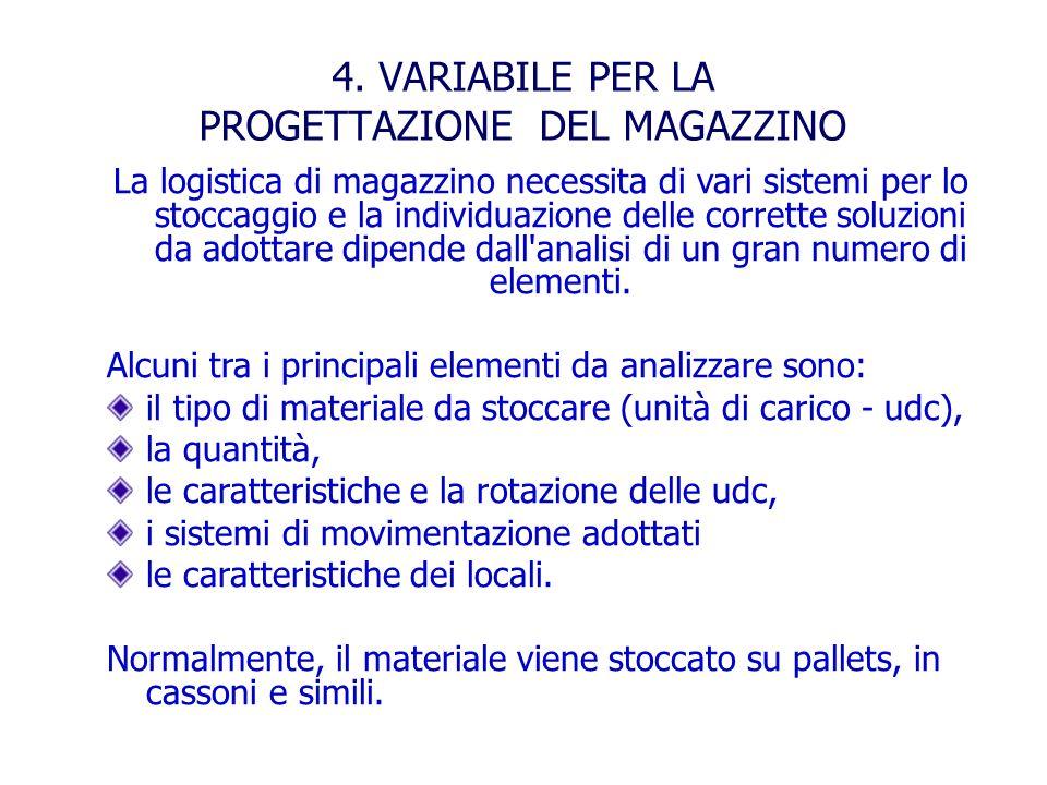 4. VARIABILE PER LA PROGETTAZIONE DEL MAGAZZINO La logistica di magazzino necessita di vari sistemi per lo stoccaggio e la individuazione delle corret