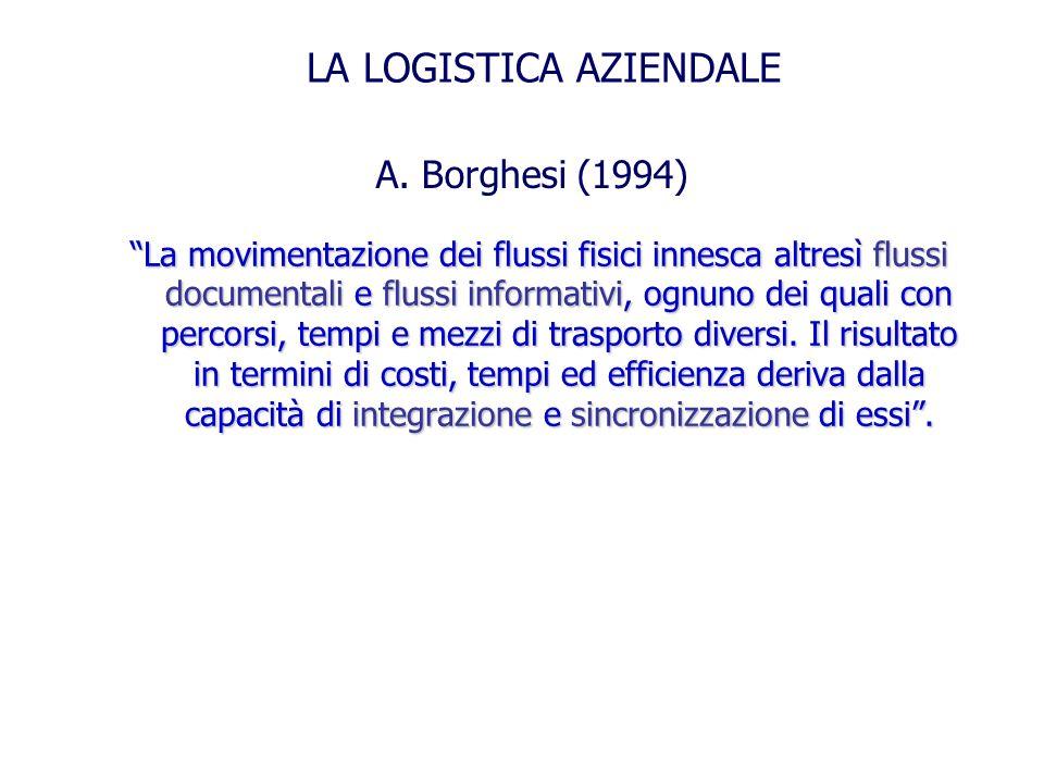 A. Borghesi (1994) La movimentazione dei flussi fisici innesca altresì flussi documentali e flussi informativi, ognuno dei quali con percorsi, tempi e