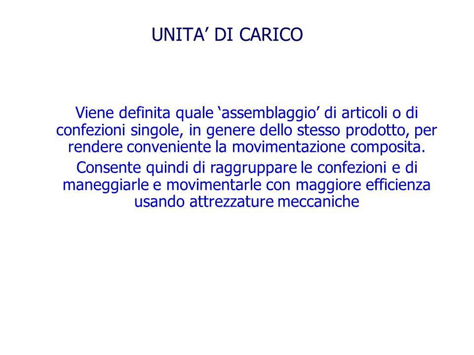 UNITA DI CARICO Viene definita quale assemblaggio di articoli o di confezioni singole, in genere dello stesso prodotto, per rendere conveniente la movimentazione composita.