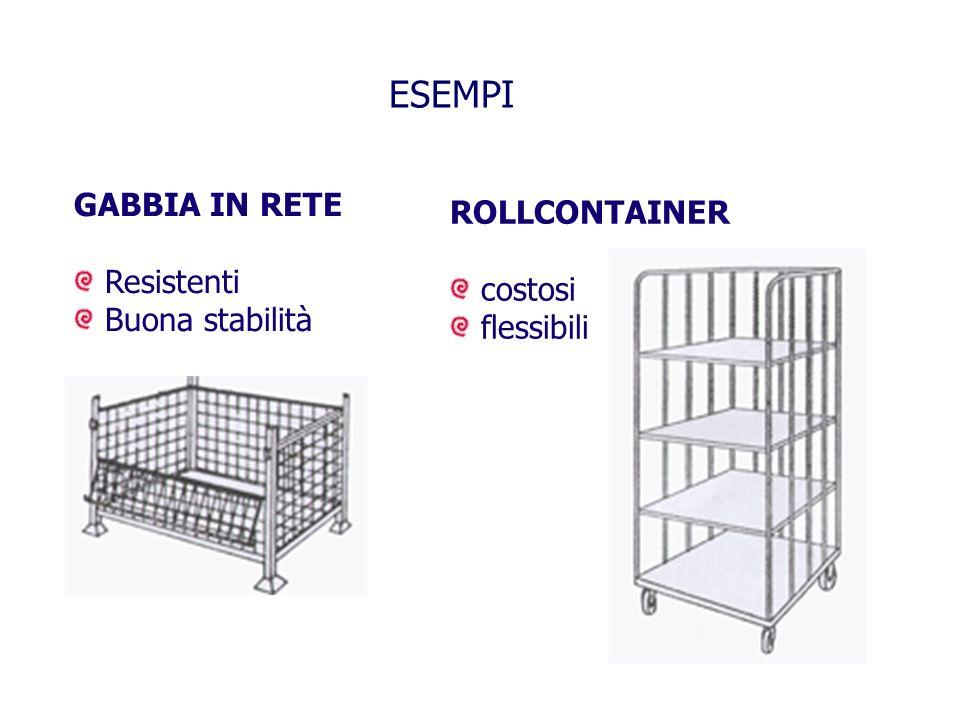 ESEMPI GABBIA IN RETE Resistenti Buona stabilità ROLLCONTAINER costosi flessibili
