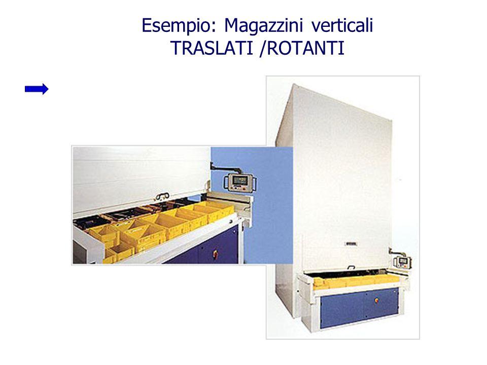 Esempio: Magazzini verticali TRASLATI /ROTANTI