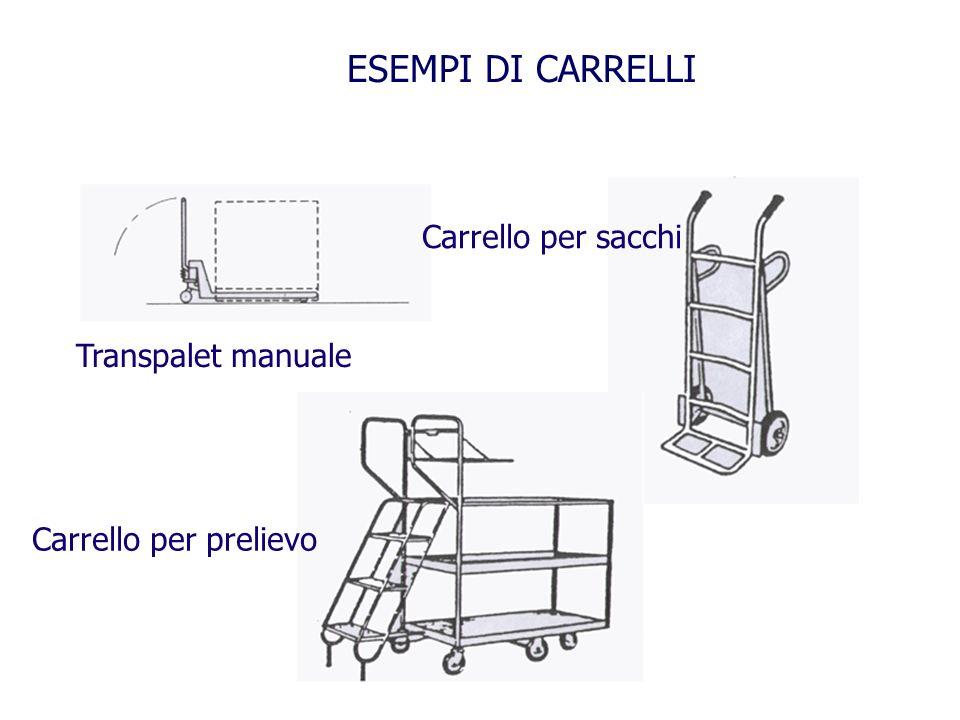 ESEMPI DI CARRELLI Transpalet manuale Carrello per sacchi Carrello per prelievo
