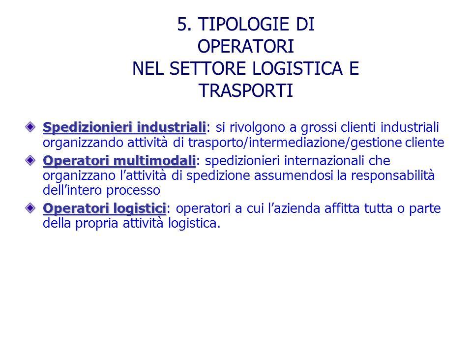 Spedizionieri industriali Spedizionieri industriali: si rivolgono a grossi clienti industriali organizzando attività di trasporto/intermediazione/gest