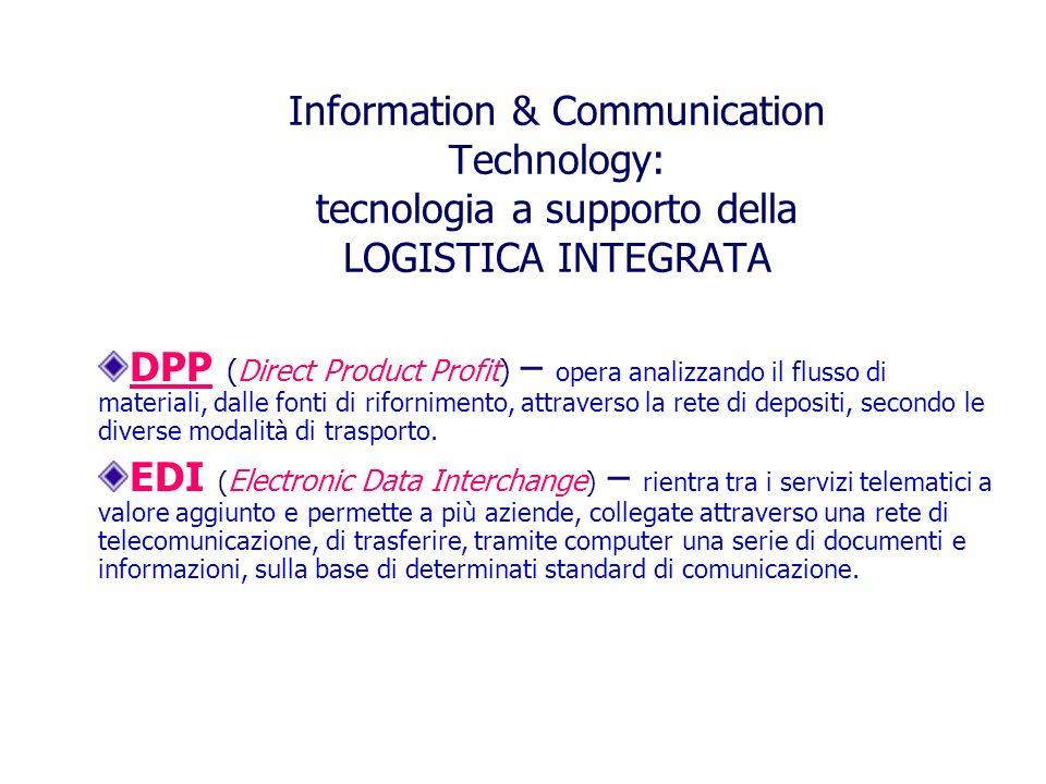 Information & Communication Technology: tecnologia a supporto della LOGISTICA INTEGRATA DPP (Direct Product Profit) – opera analizzando il flusso di materiali, dalle fonti di rifornimento, attraverso la rete di depositi, secondo le diverse modalità di trasporto.