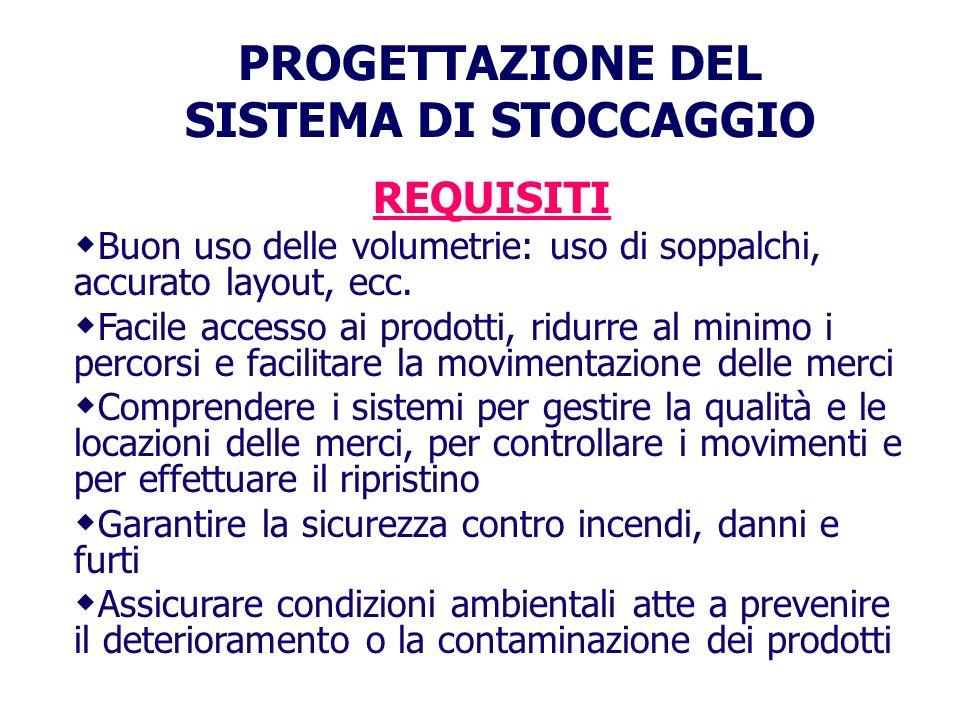 PROGETTAZIONE DEL SISTEMA DI STOCCAGGIO REQUISITI Buon uso delle volumetrie: uso di soppalchi, accurato layout, ecc.
