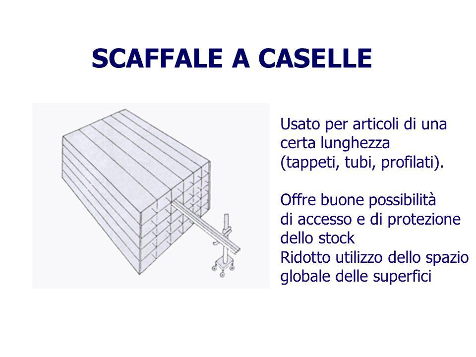 SCAFFALE A CASELLE Usato per articoli di una certa lunghezza (tappeti, tubi, profilati).