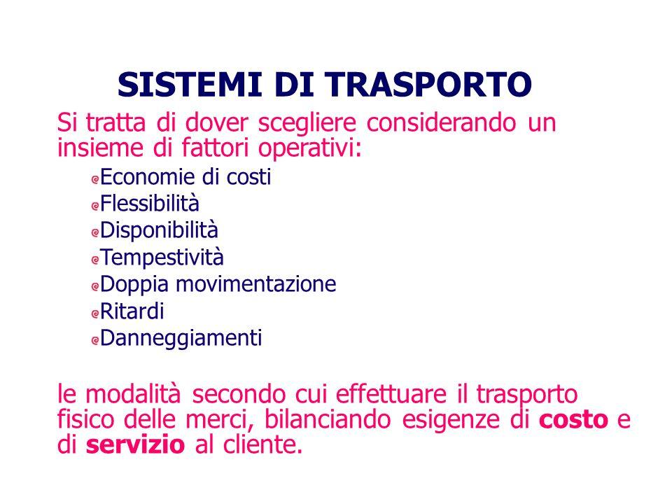SISTEMI DI TRASPORTO Si tratta di dover scegliere considerando un insieme di fattori operativi: Economie di costi Flessibilità Disponibilità Tempestiv