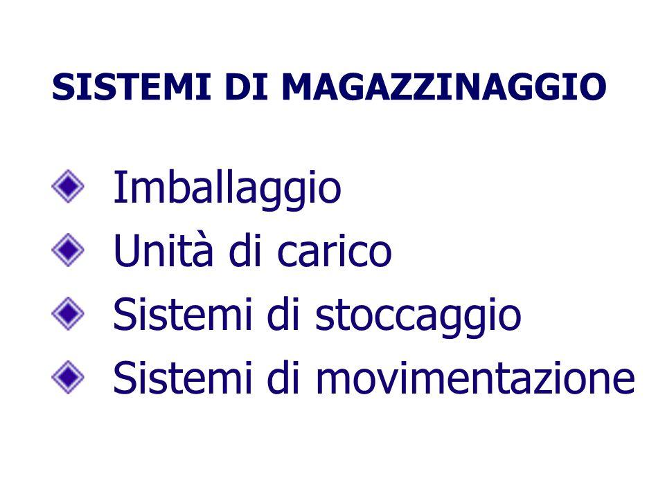 SISTEMI DI MAGAZZINAGGIO Imballaggio Unità di carico Sistemi di stoccaggio Sistemi di movimentazione
