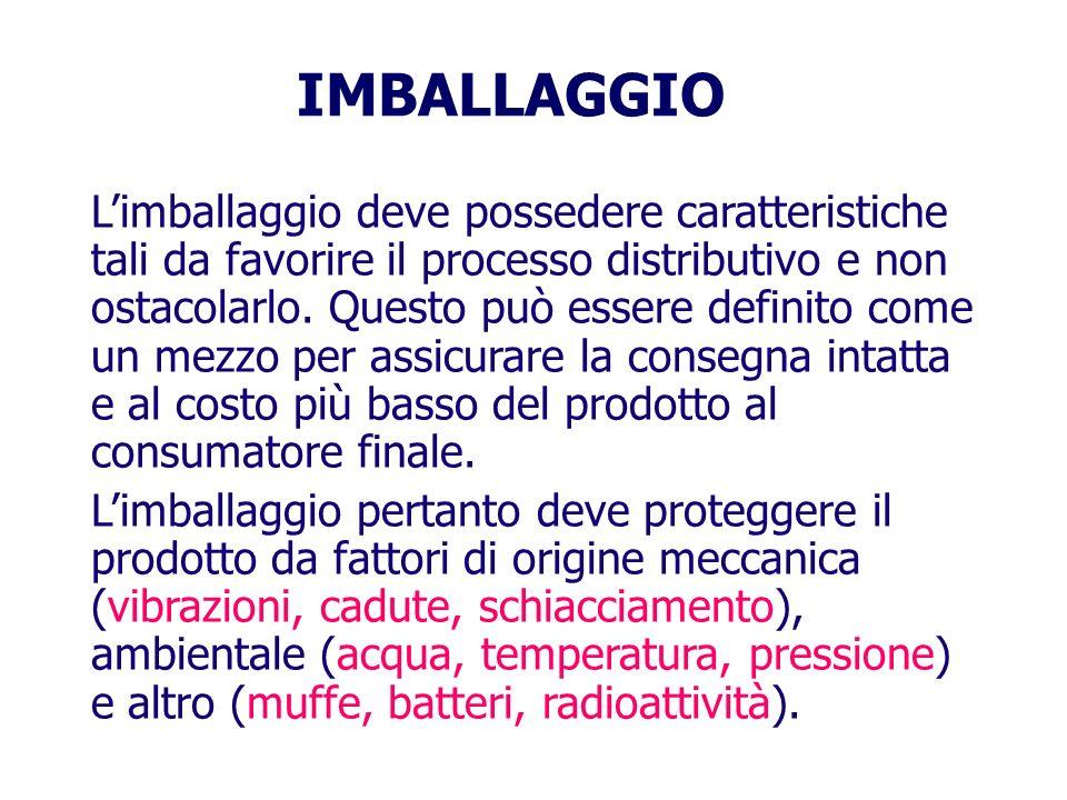 IMBALLAGGIO Limballaggio deve possedere caratteristiche tali da favorire il processo distributivo e non ostacolarlo.
