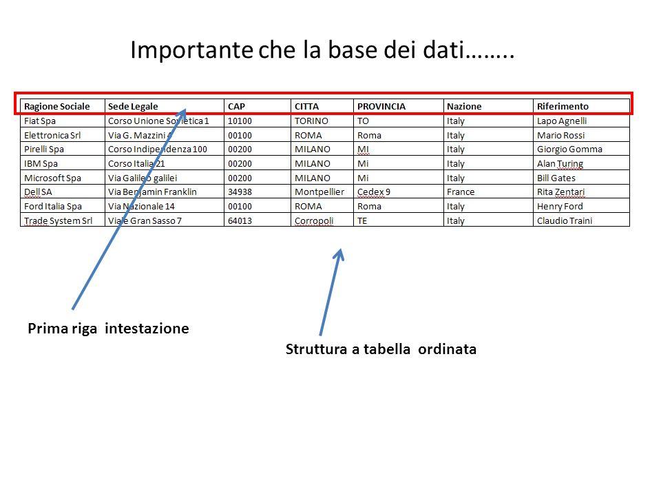 Importante che la base dei dati……..