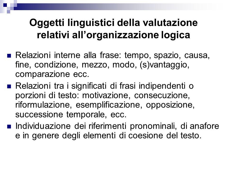 Oggetti linguistici della valutazione relativi allorganizzazione logica Relazioni interne alla frase: tempo, spazio, causa, fine, condizione, mezzo, m