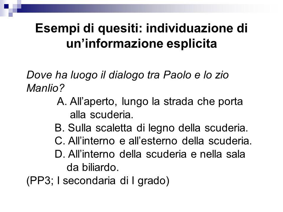 Esempi di quesiti: individuazione di uninformazione esplicita Dove ha luogo il dialogo tra Paolo e lo zio Manlio? A. Allaperto, lungo la strada che po