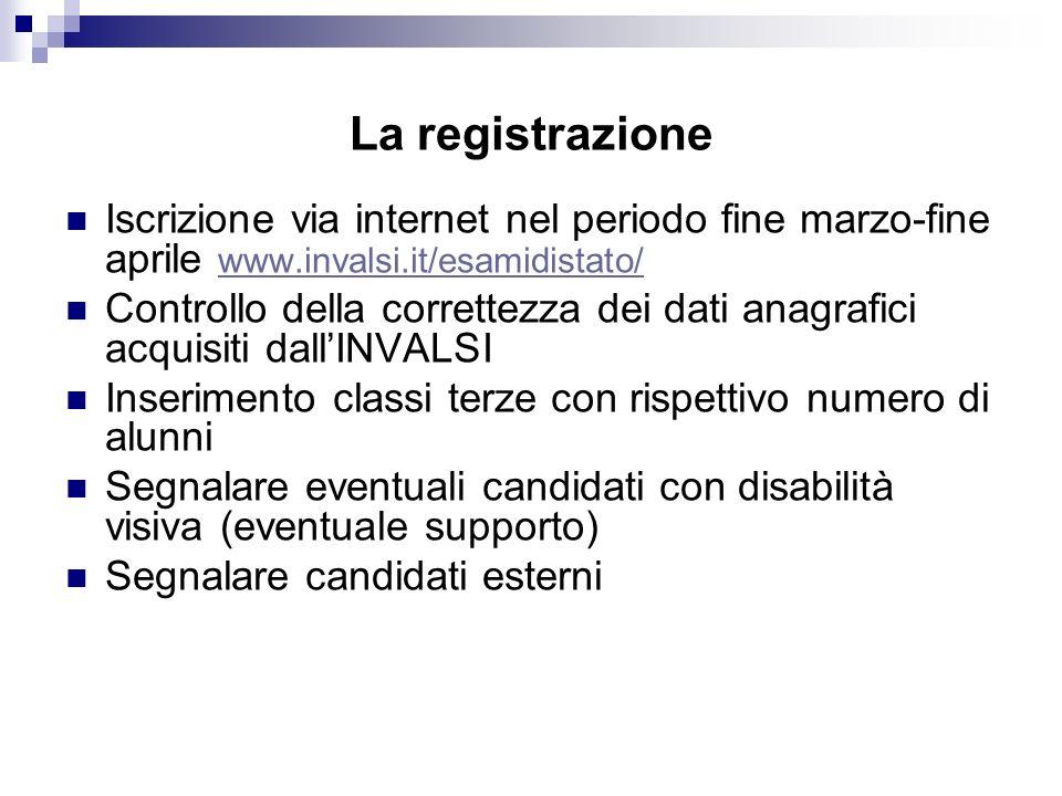 La registrazione Iscrizione via internet nel periodo fine marzo-fine aprile www.invalsi.it/esamidistato/ www.invalsi.it/esamidistato/ Controllo della