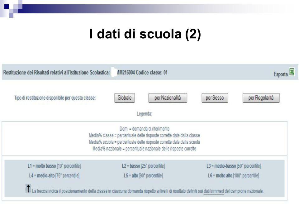 I dati di scuola (2)
