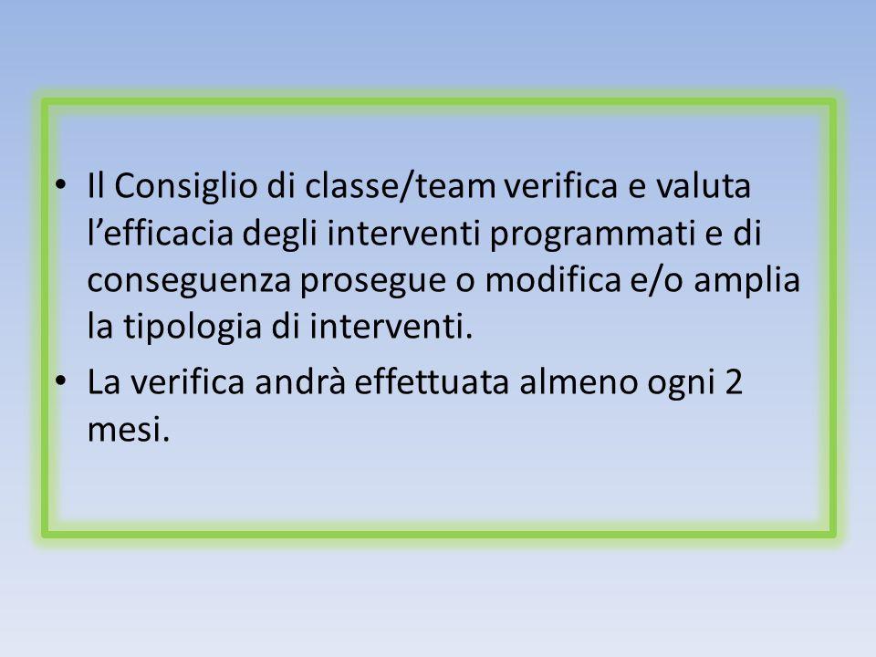 Il Consiglio di classe/team verifica e valuta lefficacia degli interventi programmati e di conseguenza prosegue o modifica e/o amplia la tipologia di