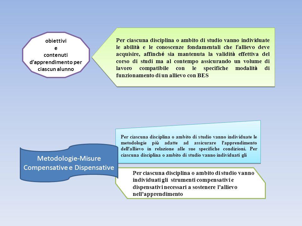 obiettivi e contenuti dapprendimento per ciascun alunno Per ciascuna disciplina o ambito di studio vanno individuate le abilit à e le conoscenze fonda