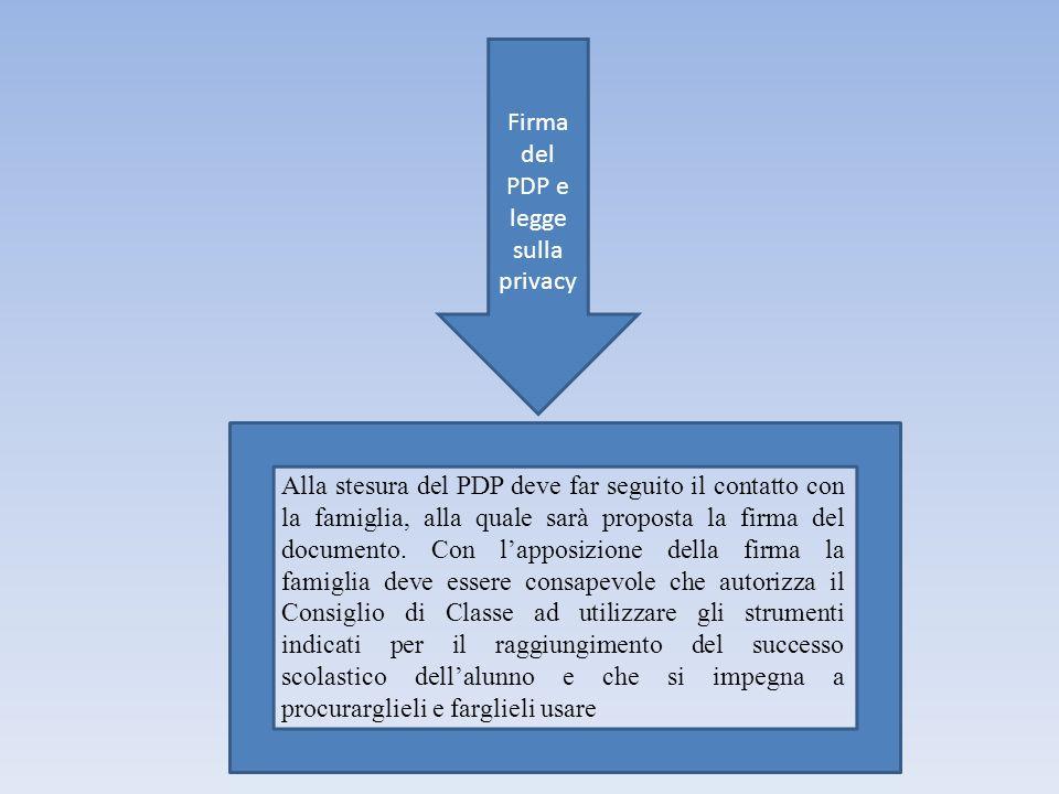 Firma del PDP e legge sulla privacy Alla stesura del PDP deve far seguito il contatto con la famiglia, alla quale sarà proposta la firma del documento