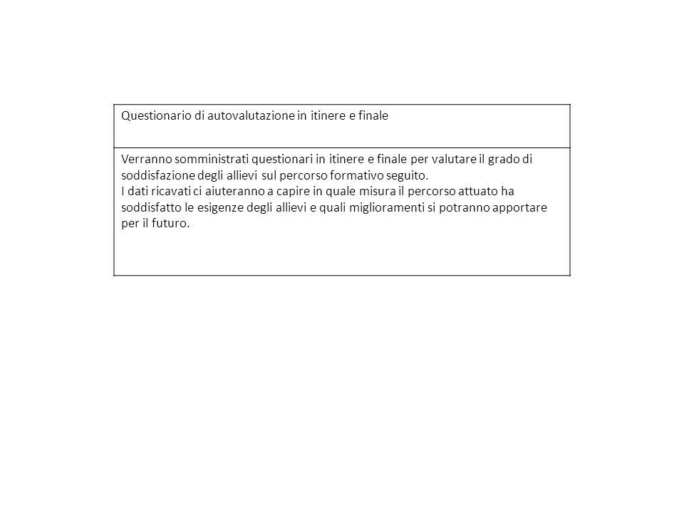 Questionario di autovalutazione in itinere e finale Verranno somministrati questionari in itinere e finale per valutare il grado di soddisfazione degli allievi sul percorso formativo seguito.