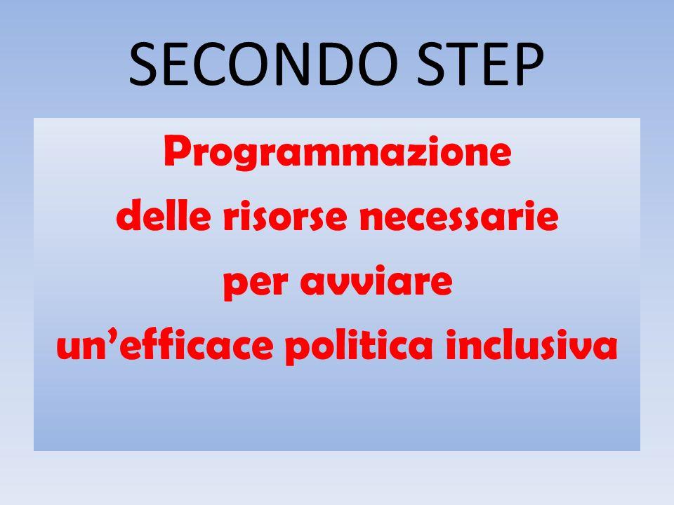 SECONDO STEP Programmazione delle risorse necessarie per avviare unefficace politica inclusiva